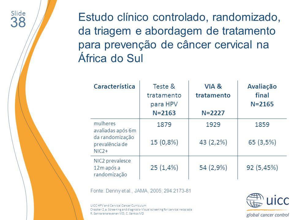 Teste & tratamento para HPV