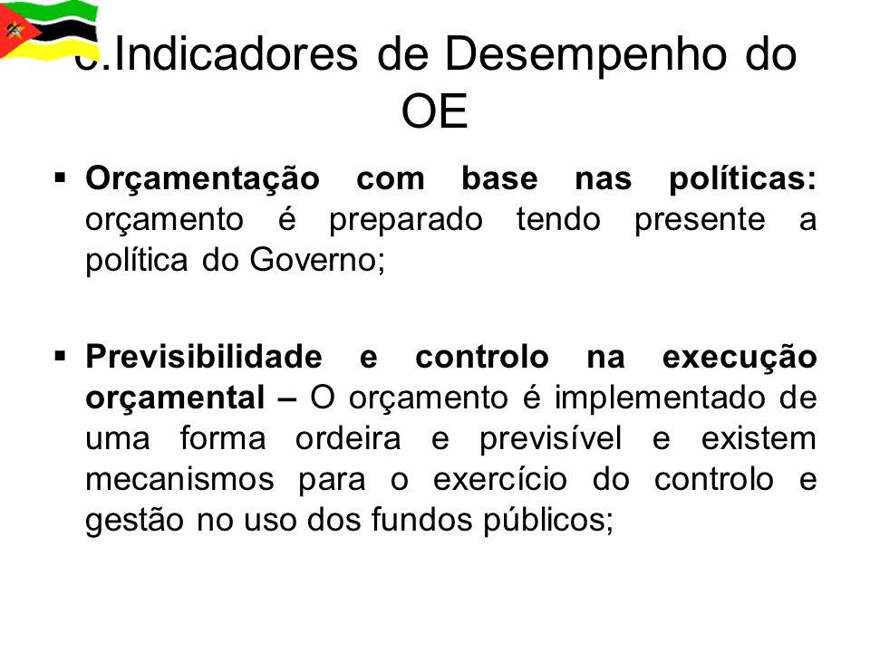 6.Indicadores de Desempenho do OE