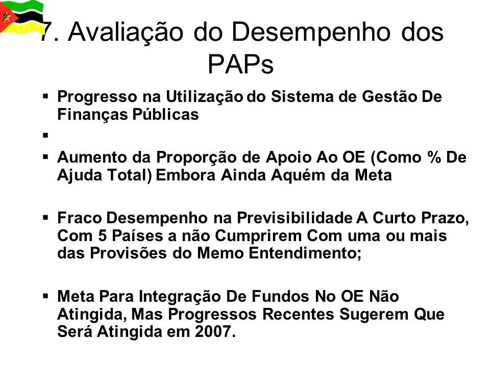 7. Avaliação do Desempenho dos PAPs
