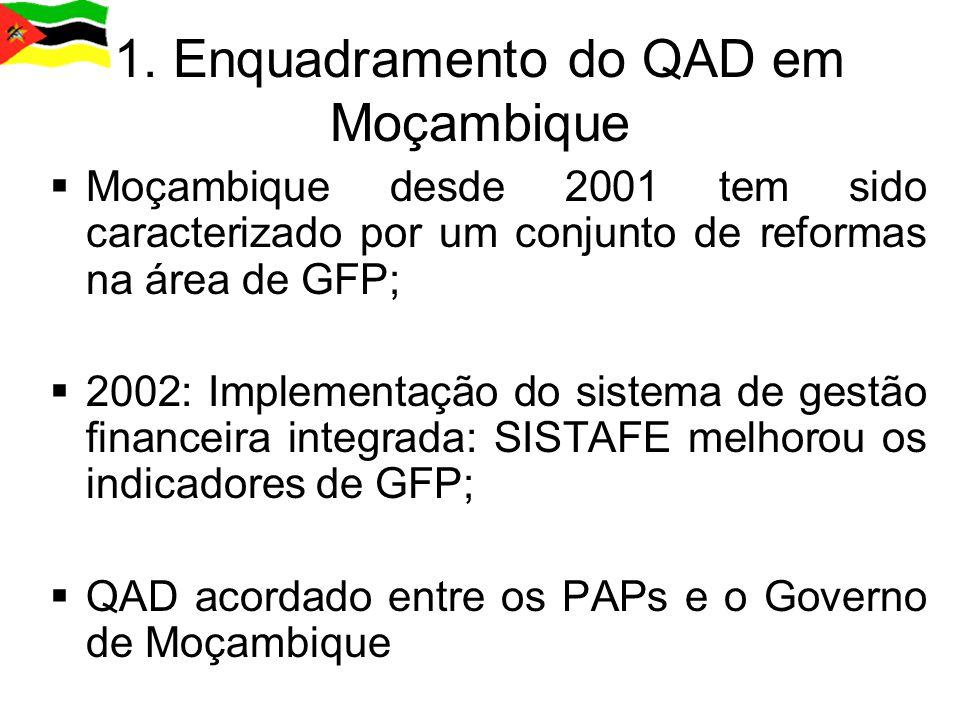 1. Enquadramento do QAD em Moçambique