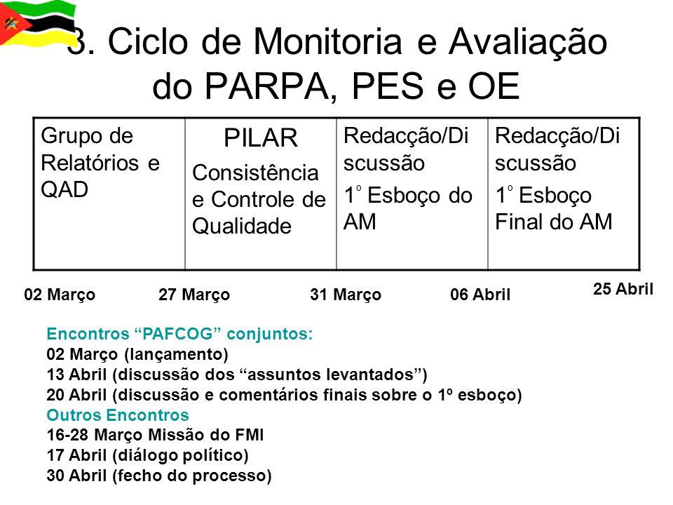 3. Ciclo de Monitoria e Avaliação do PARPA, PES e OE