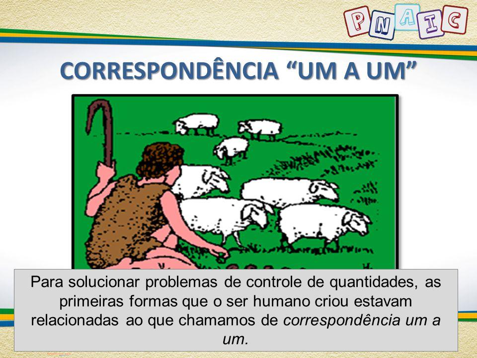 CORRESPONDÊNCIA UM A UM