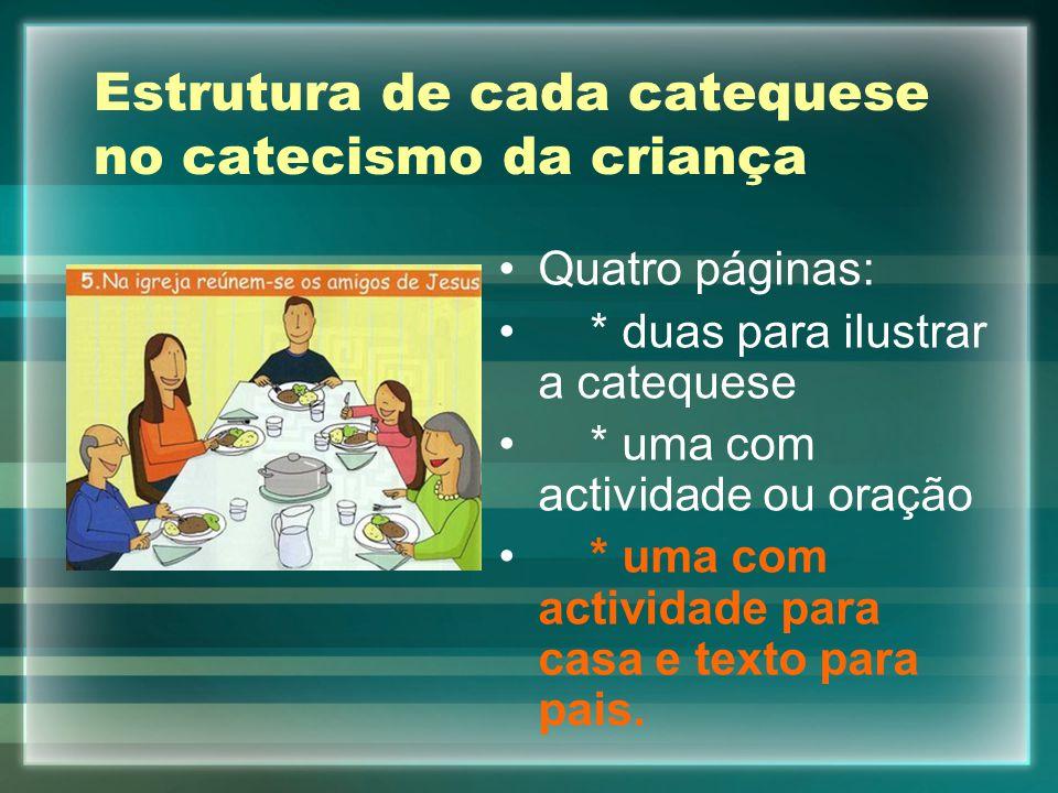 Estrutura de cada catequese no catecismo da criança