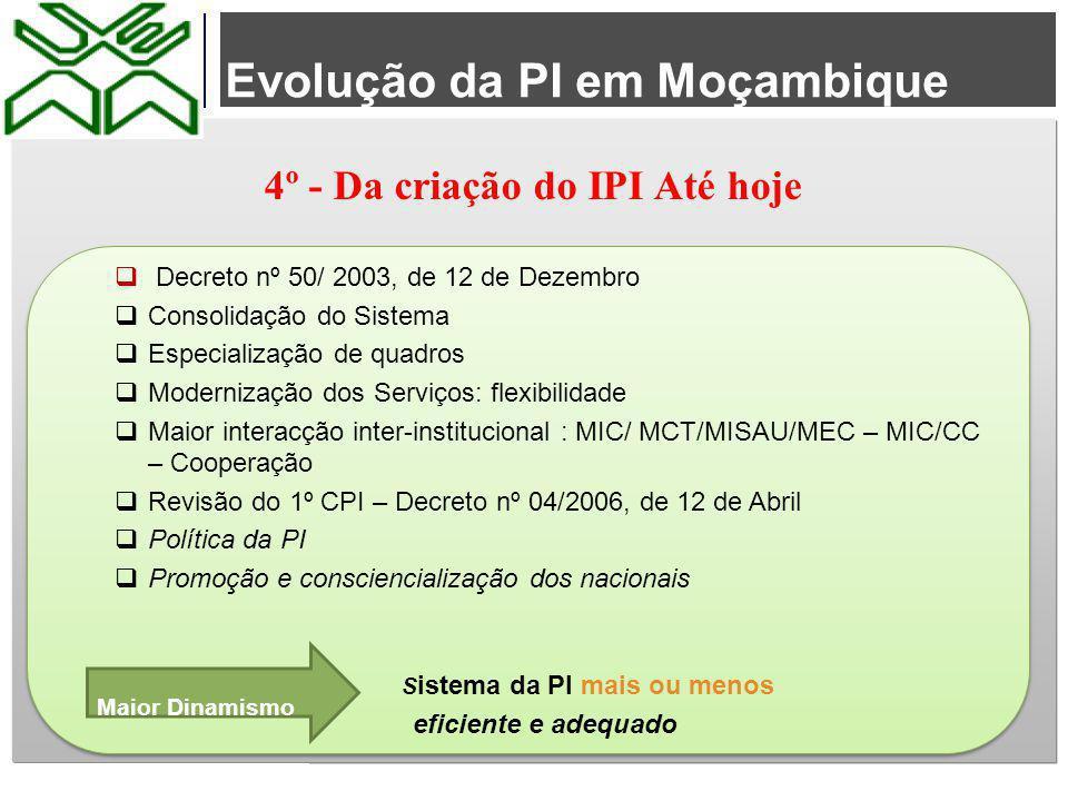 4º - Da criação do IPI Até hoje