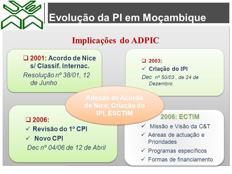 Adesão ao Acordo de Nice; Criação do IPI, ESCTIM