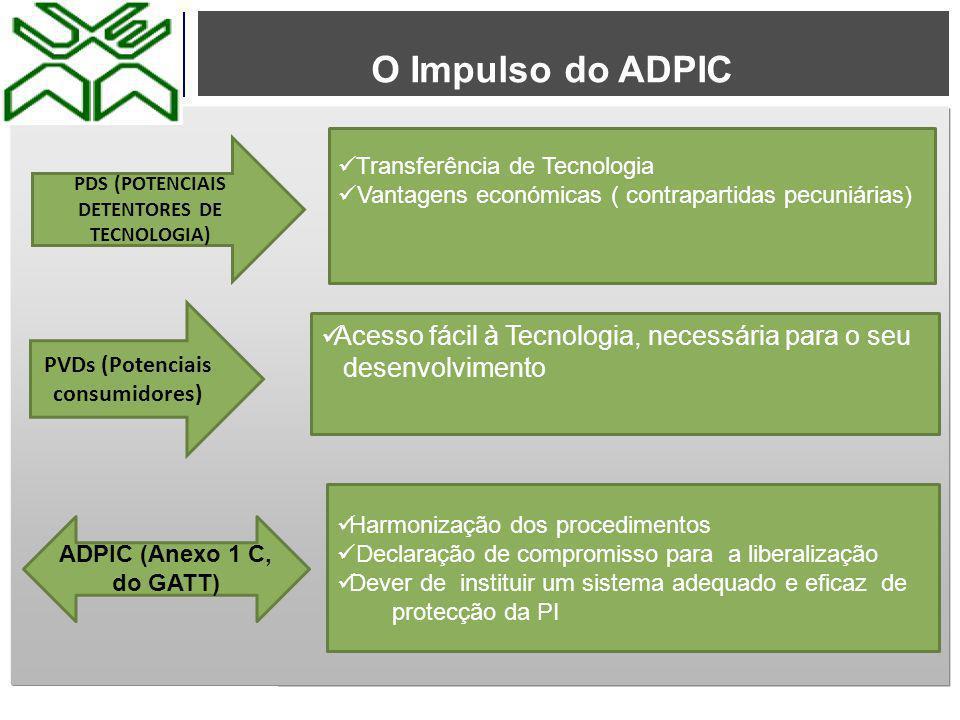 O Impulso do ADPIC Acesso fácil à Tecnologia, necessária para o seu