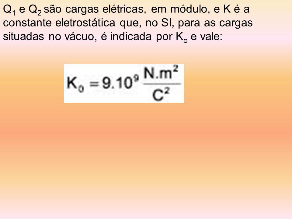 Q1 e Q2 são cargas elétricas, em módulo, e K é a constante eletrostática que, no SI, para as cargas situadas no vácuo, é indicada por Ko e vale: