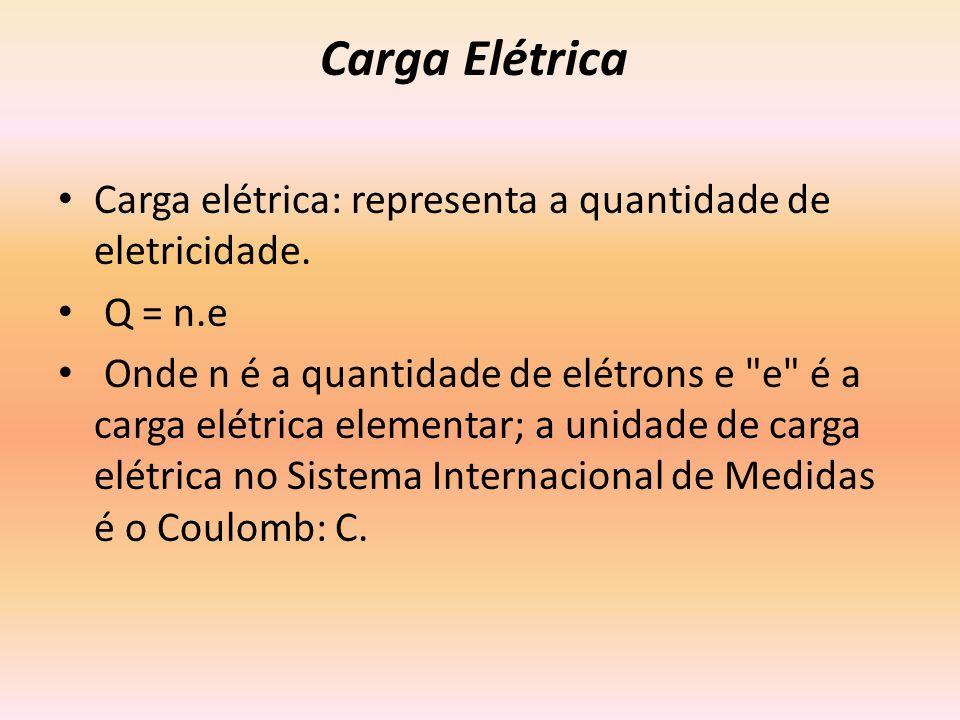 Carga Elétrica Carga elétrica: representa a quantidade de eletricidade. Q = n.e.