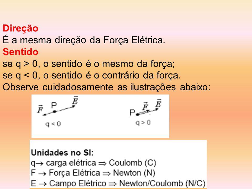 Direção É a mesma direção da Força Elétrica. Sentido. se q > 0, o sentido é o mesmo da força; se q < 0, o sentido é o contrário da força.