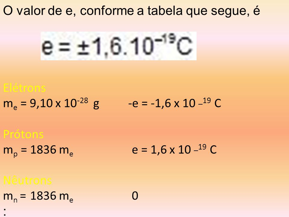 O valor de e, conforme a tabela que segue, é