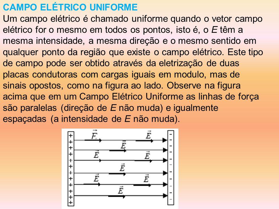 CAMPO ELÉTRICO UNIFORME