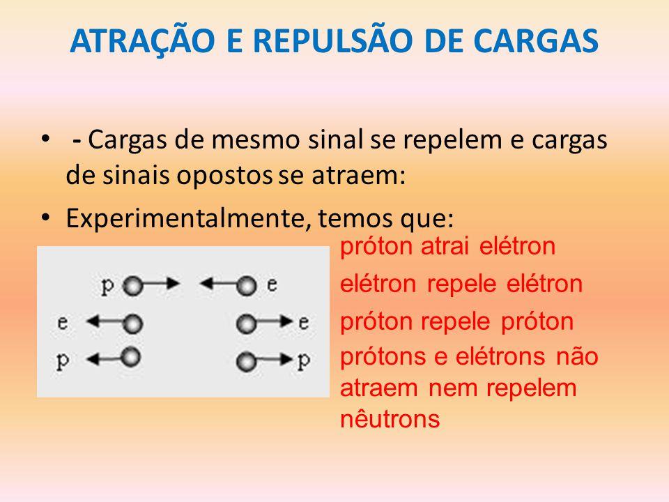 ATRAÇÃO E REPULSÃO DE CARGAS
