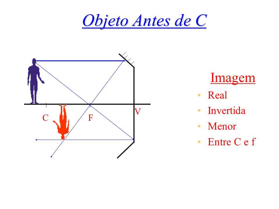 Objeto Antes de C C F V Imagem Real Invertida Menor Entre C e f