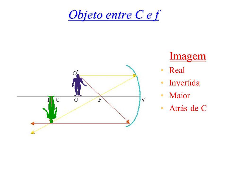Objeto entre C e f Imagem Real Invertida Maior Atrás de C