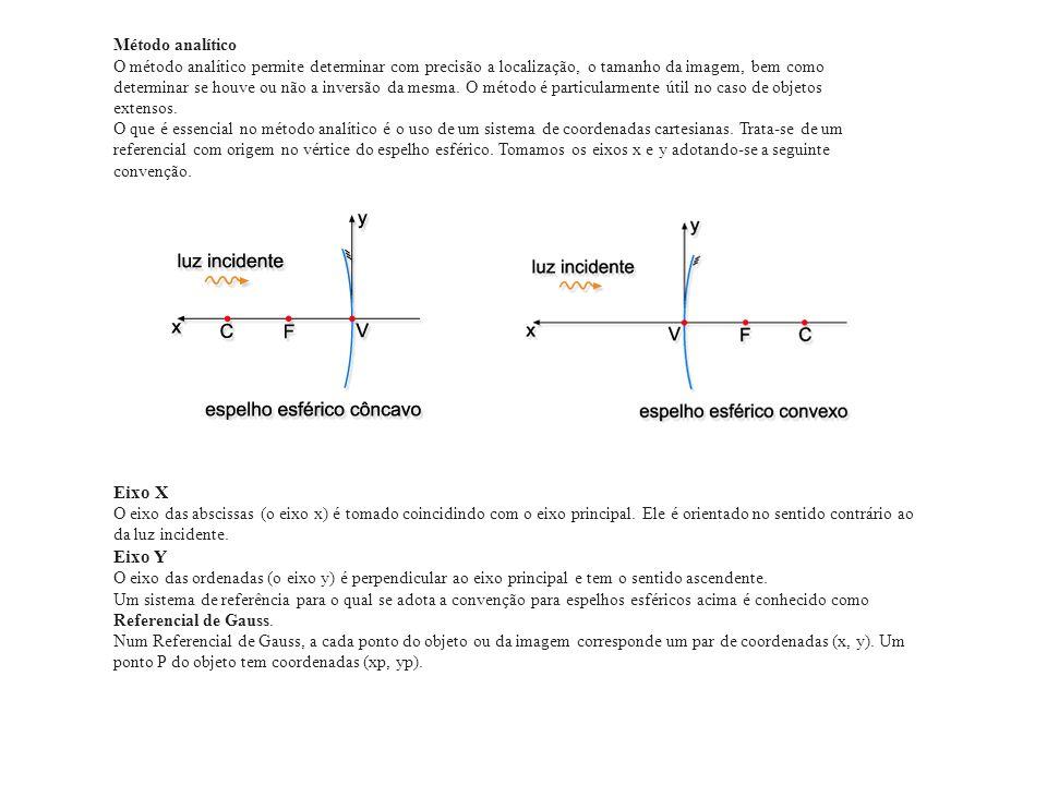 Eixo X Eixo Y Método analítico