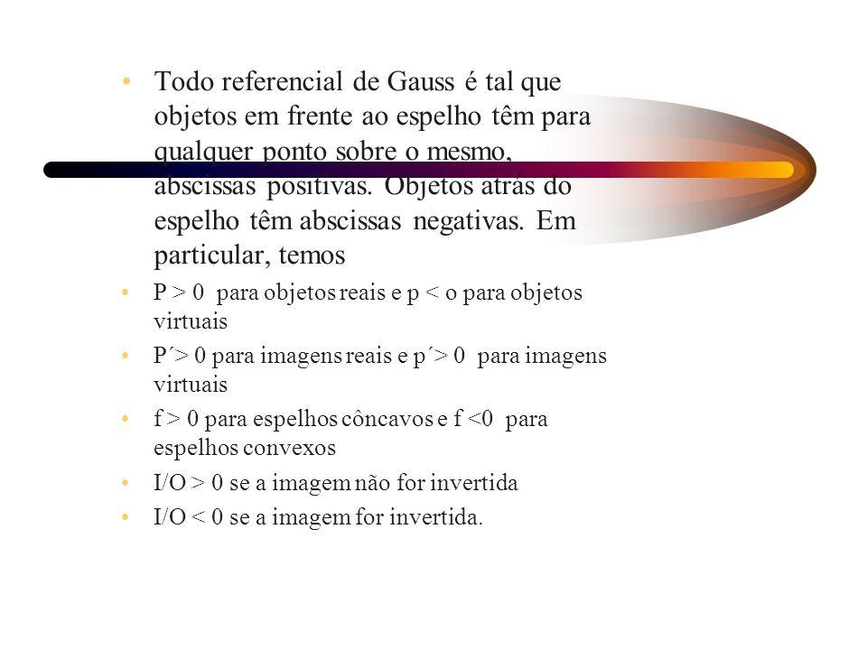 Todo referencial de Gauss é tal que objetos em frente ao espelho têm para qualquer ponto sobre o mesmo, abscissas positivas. Objetos atrás do espelho têm abscissas negativas. Em particular, temos