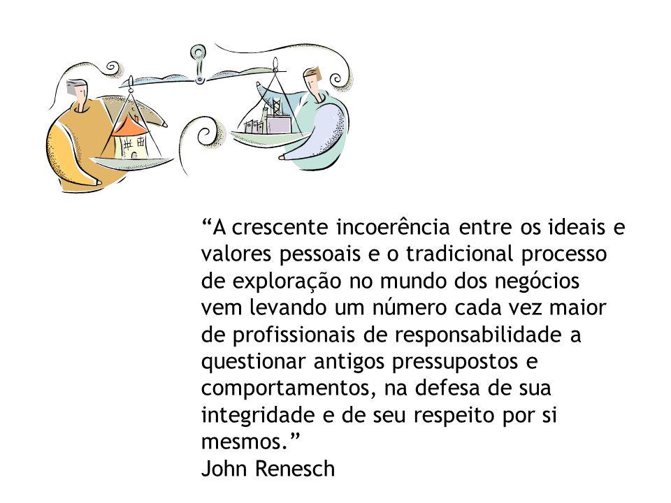 A crescente incoerência entre os ideais e