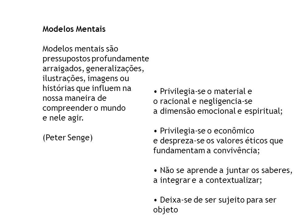 Modelos Mentais Modelos mentais são. pressupostos profundamente. arraigados, generalizações, ilustrações, imagens ou.