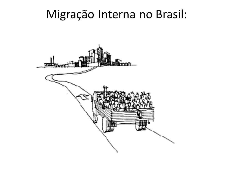 Migração Interna no Brasil: