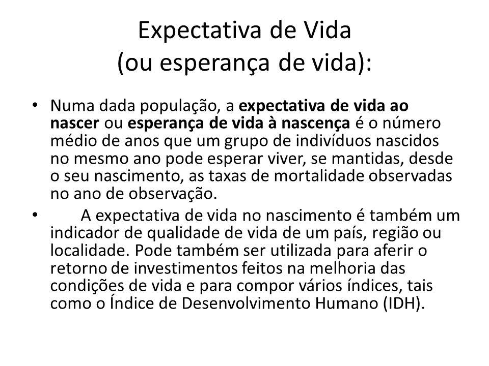 Expectativa de Vida (ou esperança de vida):