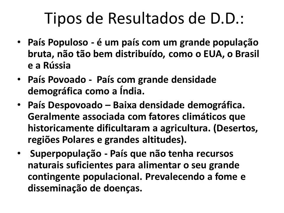 Tipos de Resultados de D.D.: