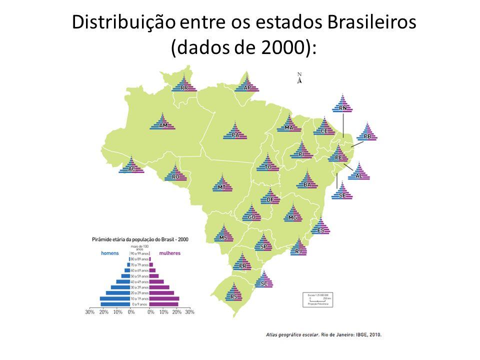 Distribuição entre os estados Brasileiros (dados de 2000):