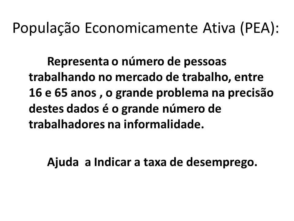 População Economicamente Ativa (PEA):