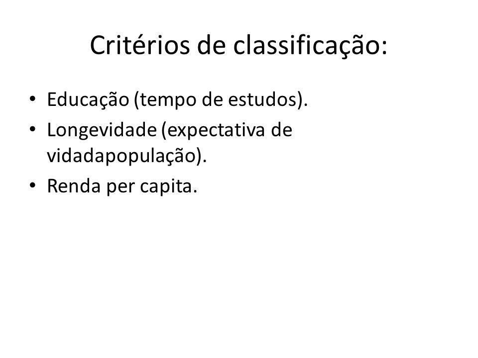 Critérios de classificação: