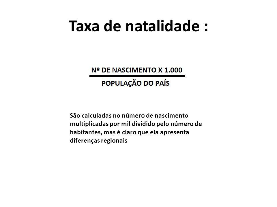 Taxa de natalidade :