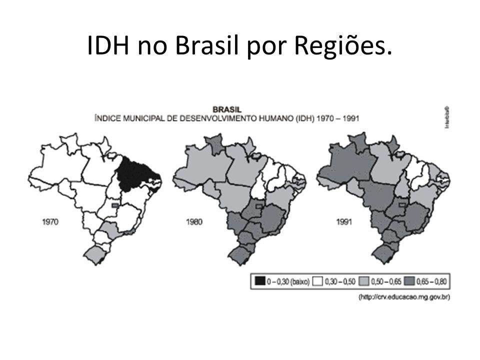 IDH no Brasil por Regiões.