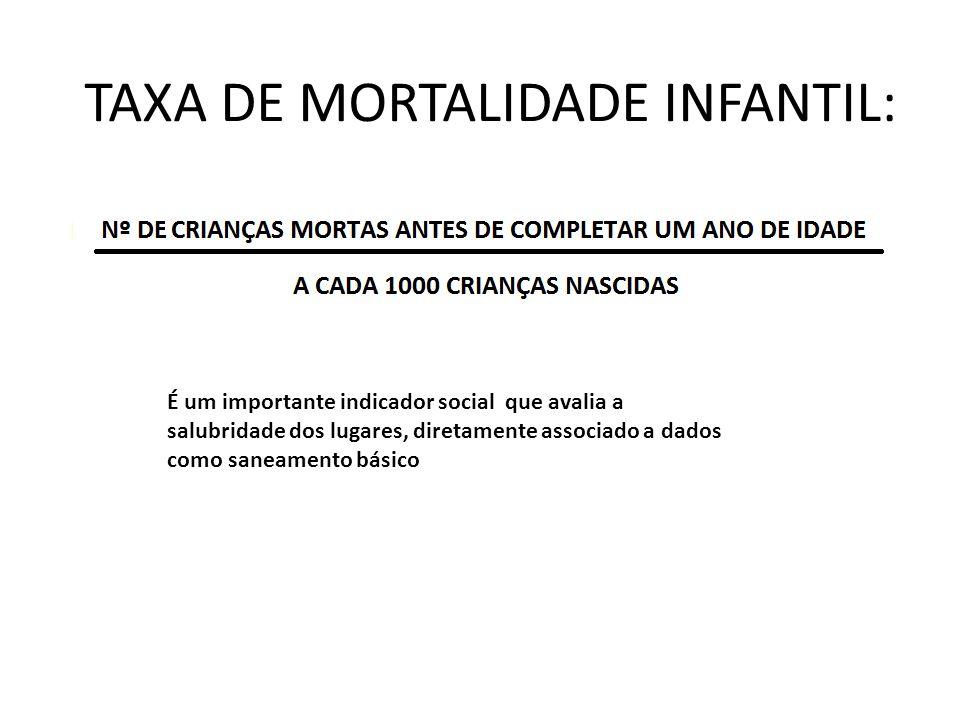 TAXA DE MORTALIDADE INFANTIL: