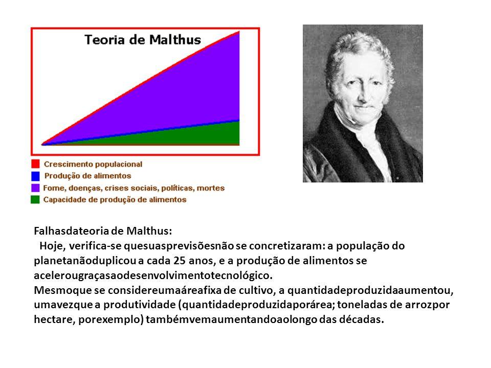 Falhasdateoria de Malthus: