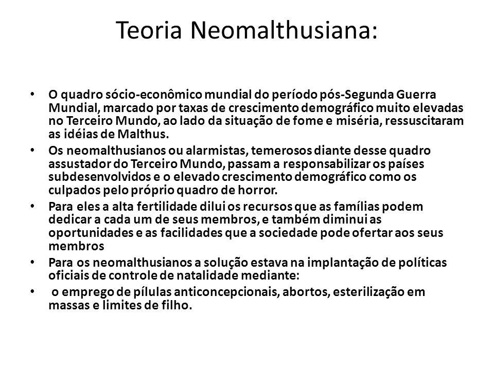 Teoria Neomalthusiana: