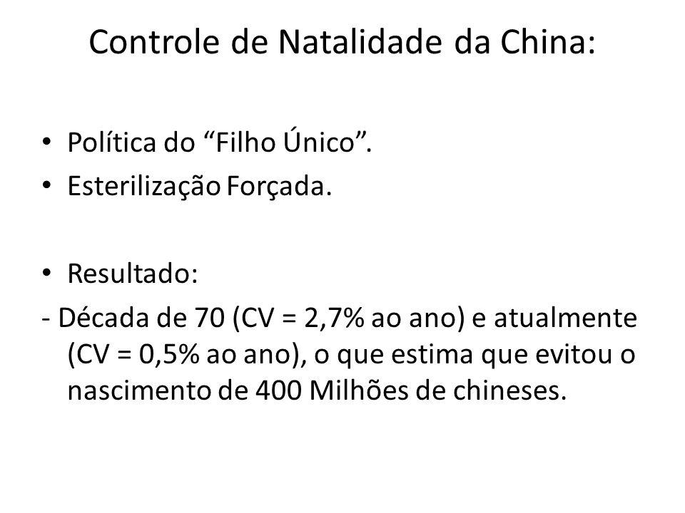 Controle de Natalidade da China: