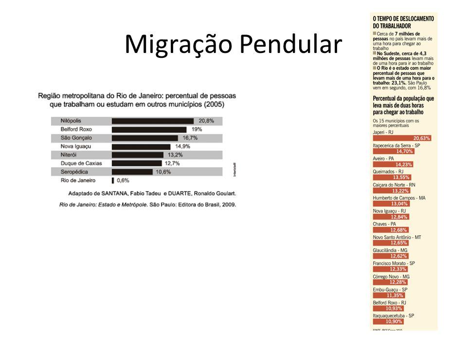 Migração Pendular