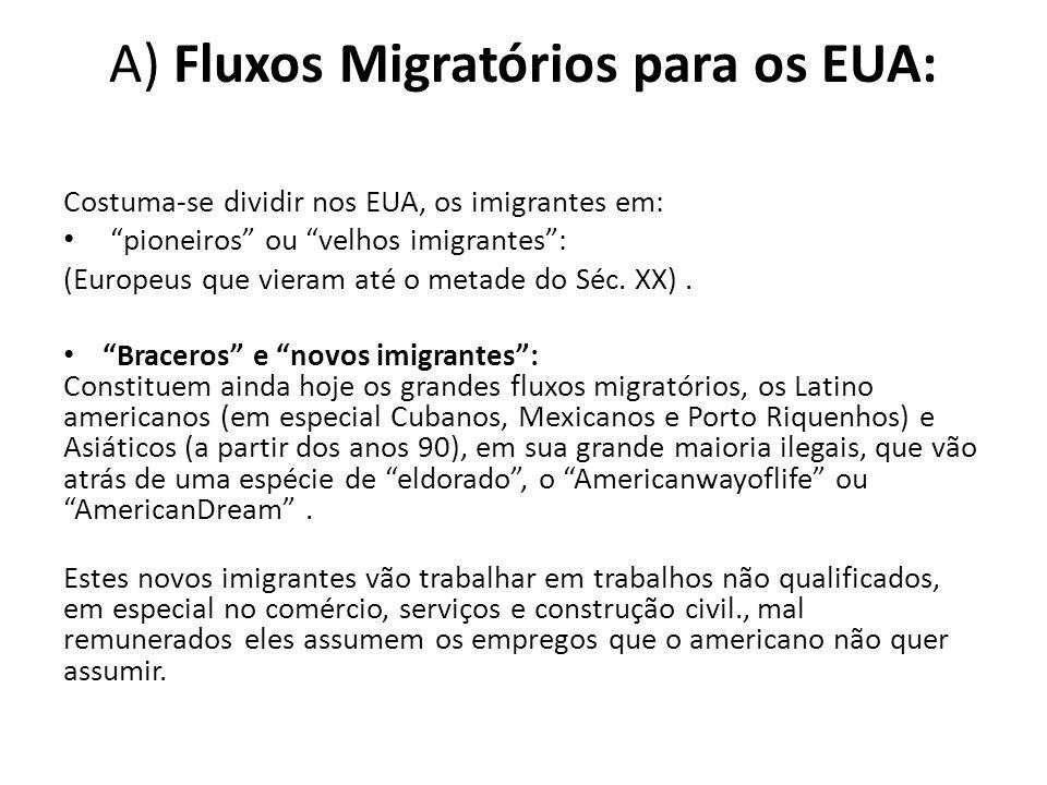 A) Fluxos Migratórios para os EUA: