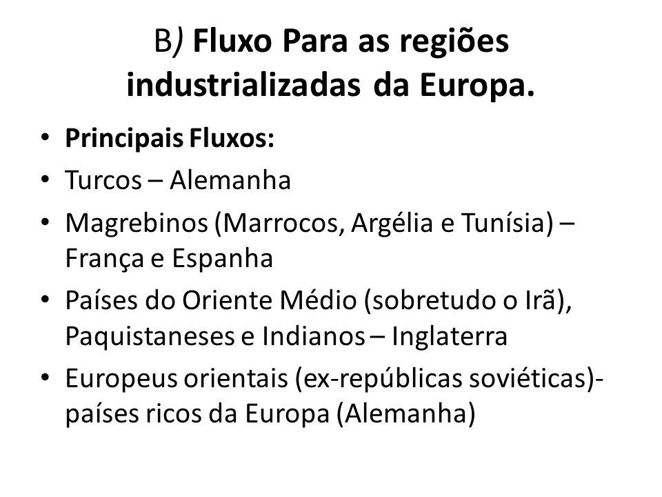 B) Fluxo Para as regiões industrializadas da Europa.