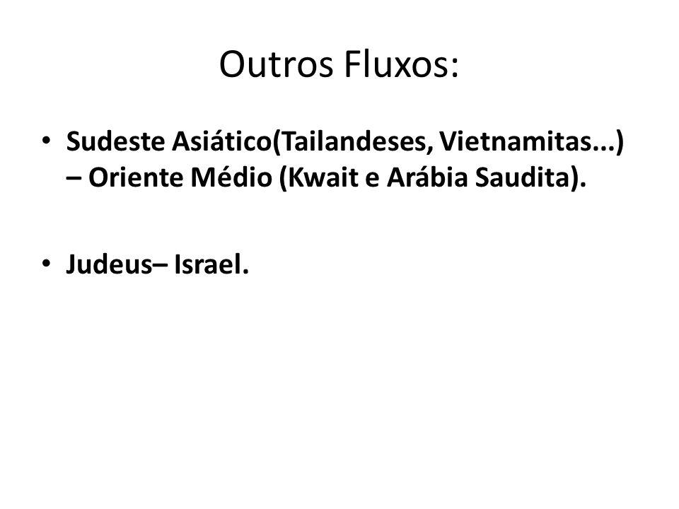 Outros Fluxos: Sudeste Asiático(Tailandeses, Vietnamitas...) – Oriente Médio (Kwait e Arábia Saudita).