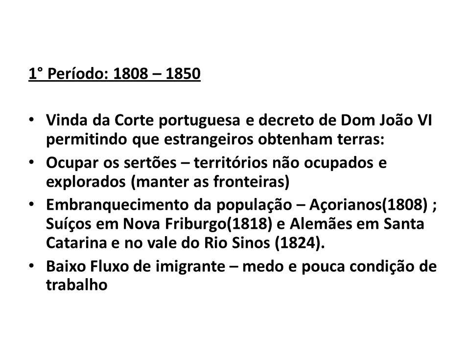 1° Período: 1808 – 1850 Vinda da Corte portuguesa e decreto de Dom João VI permitindo que estrangeiros obtenham terras: