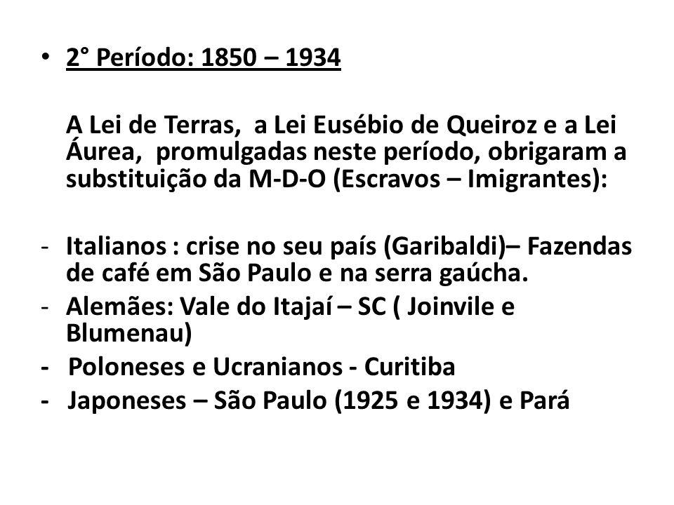 2° Período: 1850 – 1934
