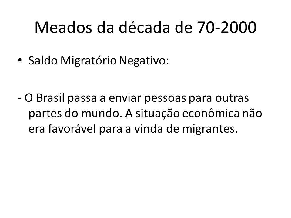 Meados da década de 70-2000 Saldo Migratório Negativo: