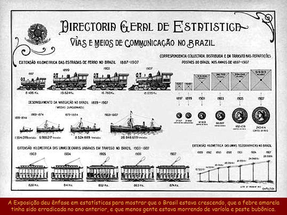 A Exposição deu ênfase em estatísticas para mostrar que o Brasil estava crescendo, que a febre amarela tinha sido erradicada no ano anterior, e que menos gente estava morrendo de varíola e peste bubônica.