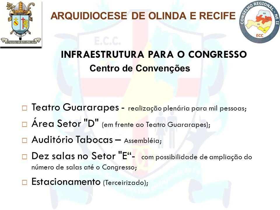 INFRAESTRUTURA PARA O CONGRESSO