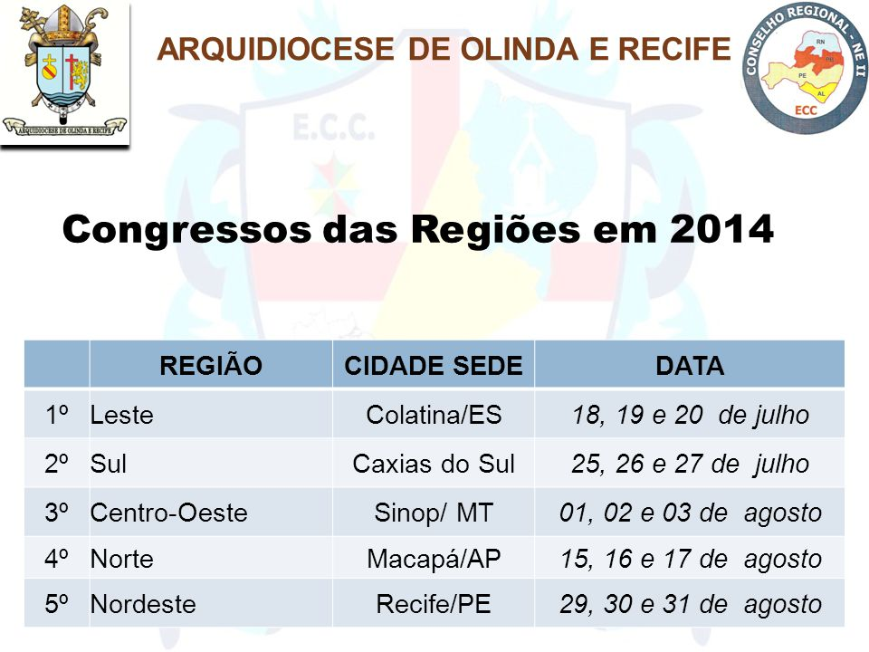 Congressos das Regiões em 2014