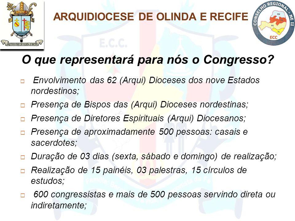 O que representará para nós o Congresso