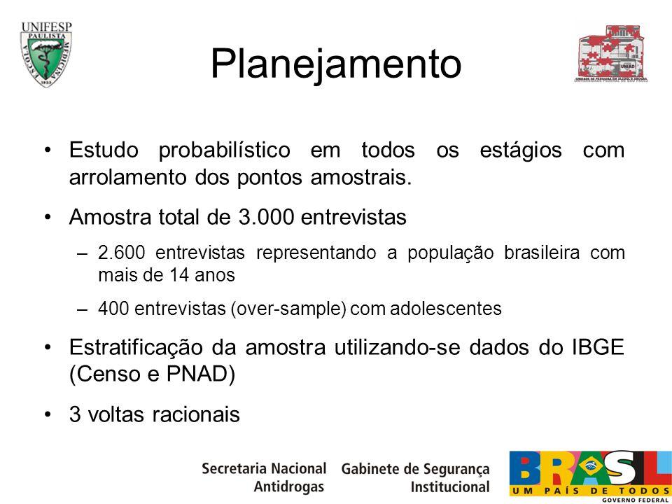 Planejamento Estudo probabilístico em todos os estágios com arrolamento dos pontos amostrais. Amostra total de 3.000 entrevistas.