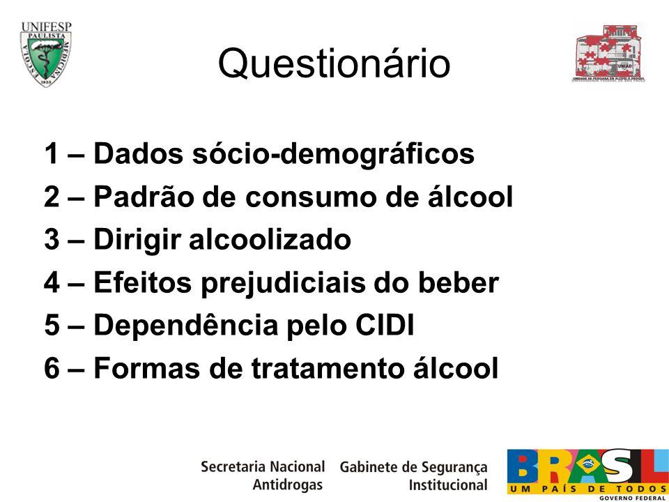 Questionário 1 – Dados sócio-demográficos