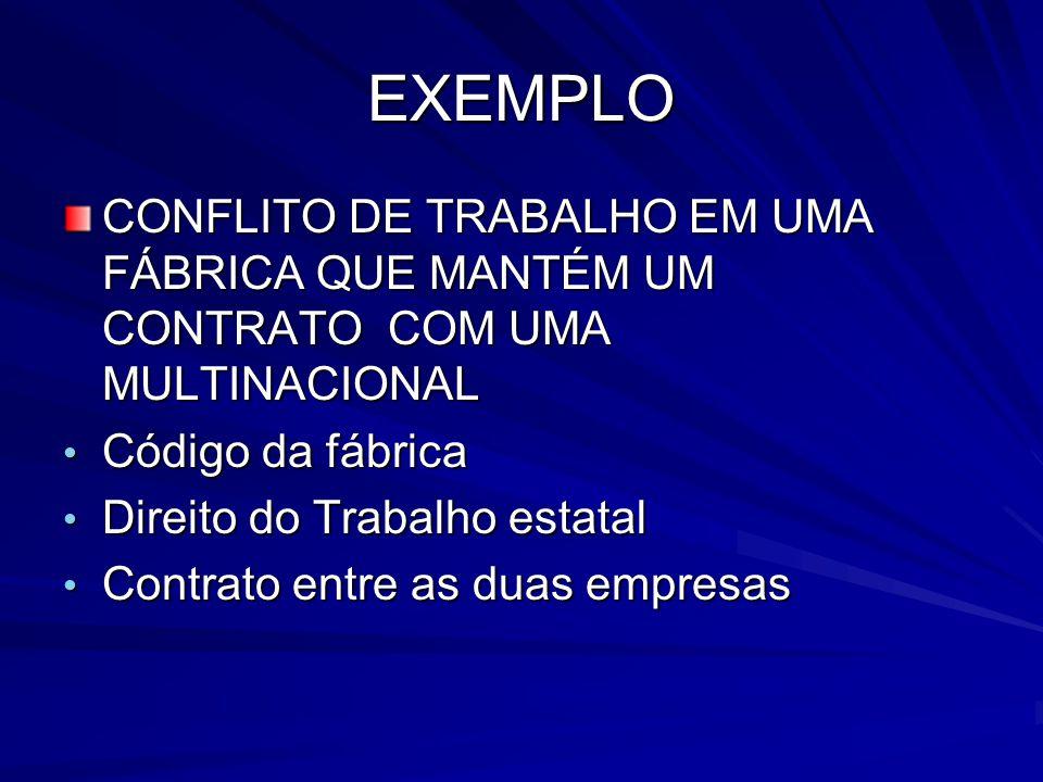 EXEMPLO CONFLITO DE TRABALHO EM UMA FÁBRICA QUE MANTÉM UM CONTRATO COM UMA MULTINACIONAL. Código da fábrica.