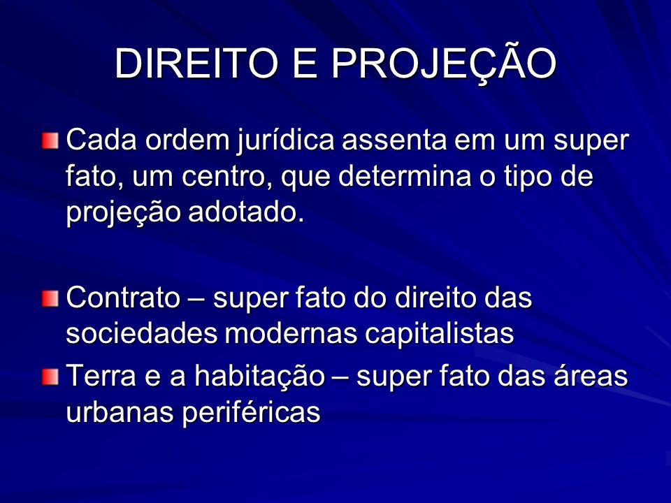 DIREITO E PROJEÇÃO Cada ordem jurídica assenta em um super fato, um centro, que determina o tipo de projeção adotado.