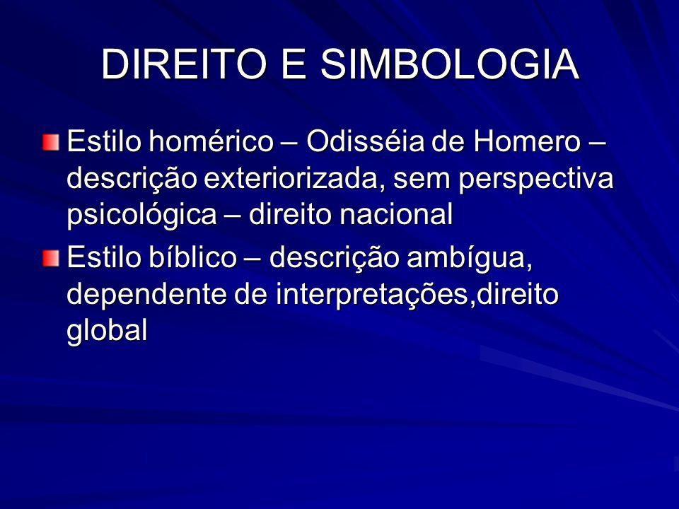 DIREITO E SIMBOLOGIA Estilo homérico – Odisséia de Homero – descrição exteriorizada, sem perspectiva psicológica – direito nacional.